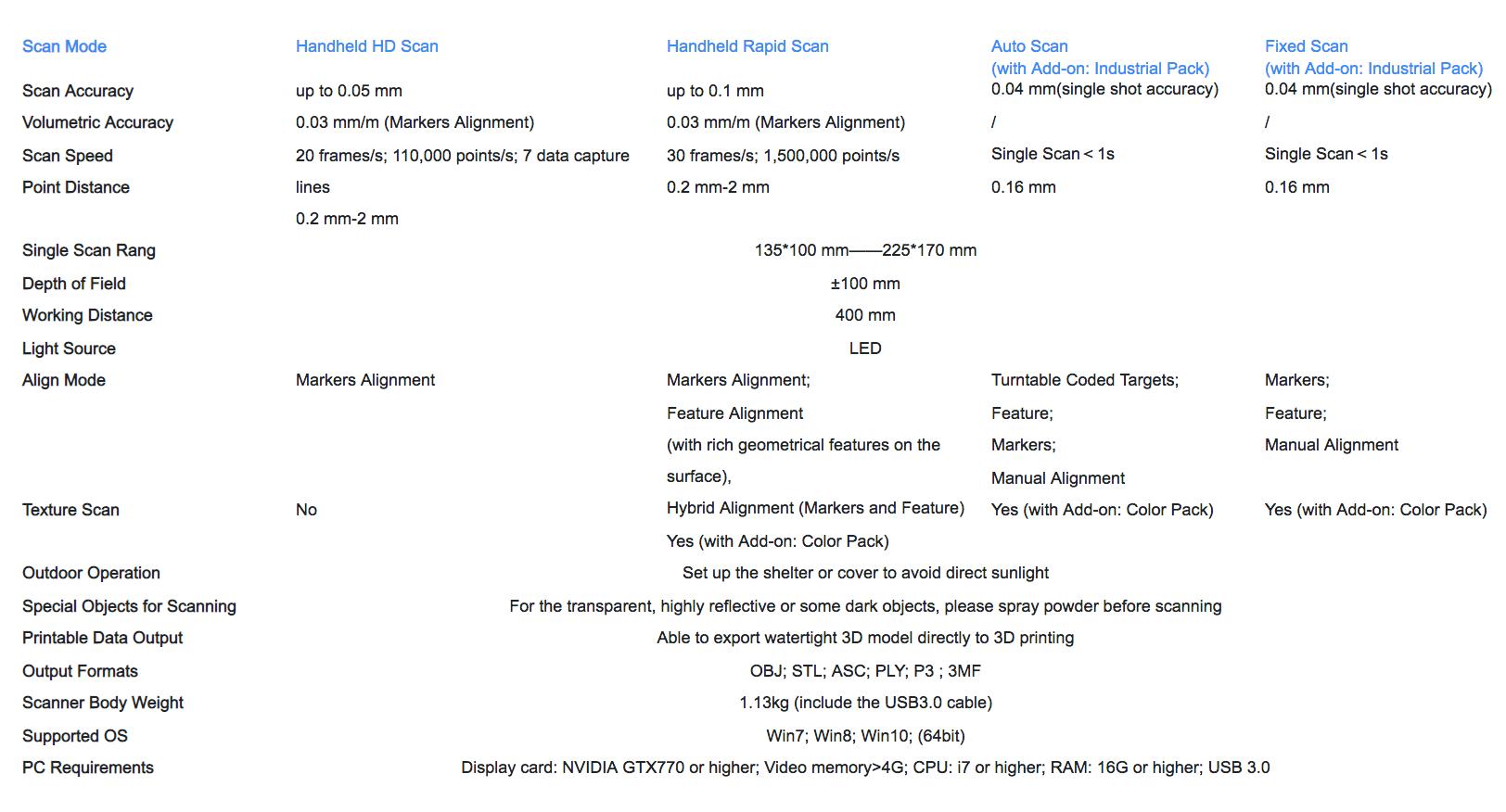 EinScan 2X Specs-min.png