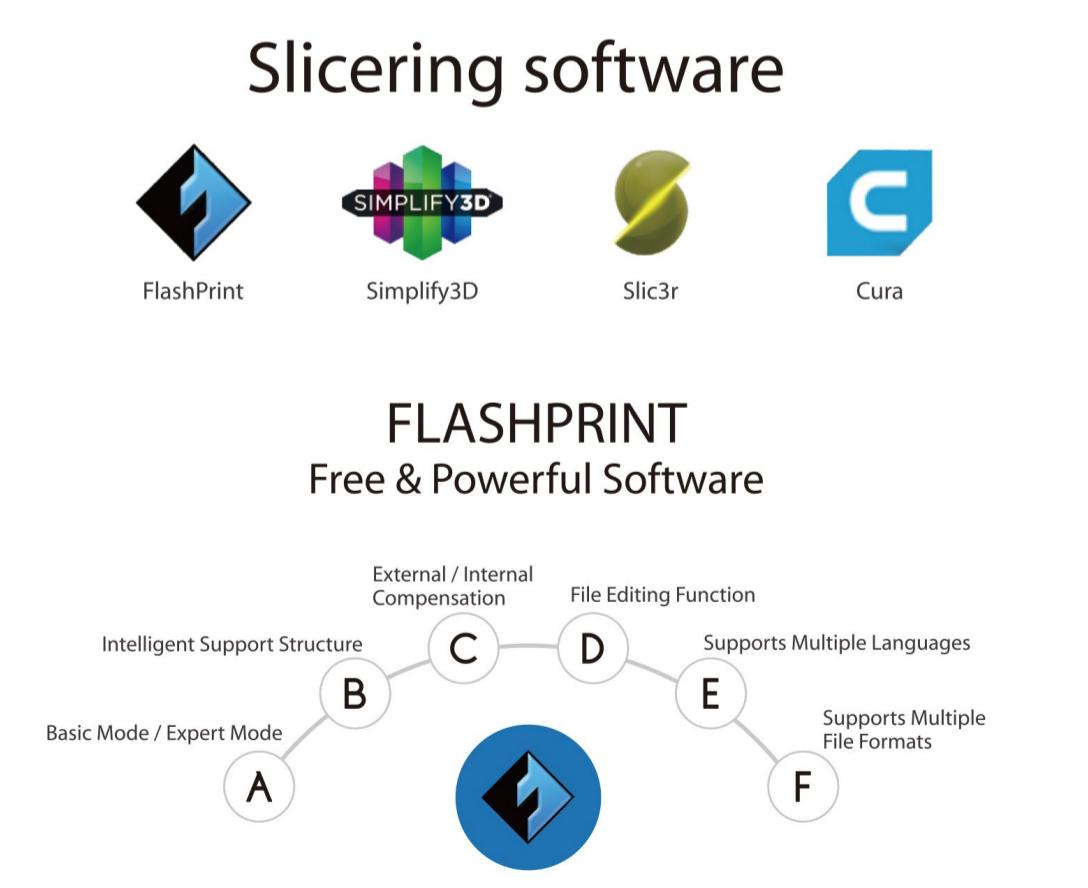 Flashforge Creator3 - Independent Dual Extrusion 3D Printer