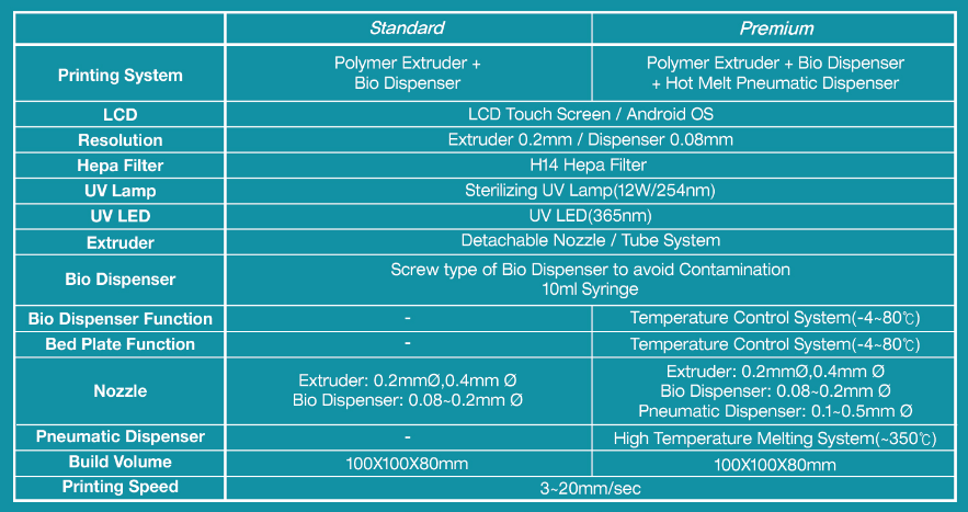 Rokit Invivo Technical Specifications