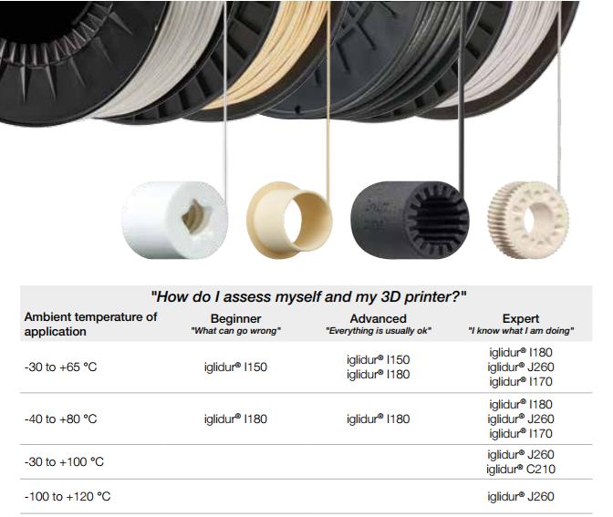 igus iglidr filament