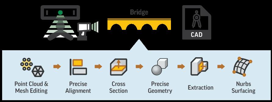 Essentials-Bridge Crop.png