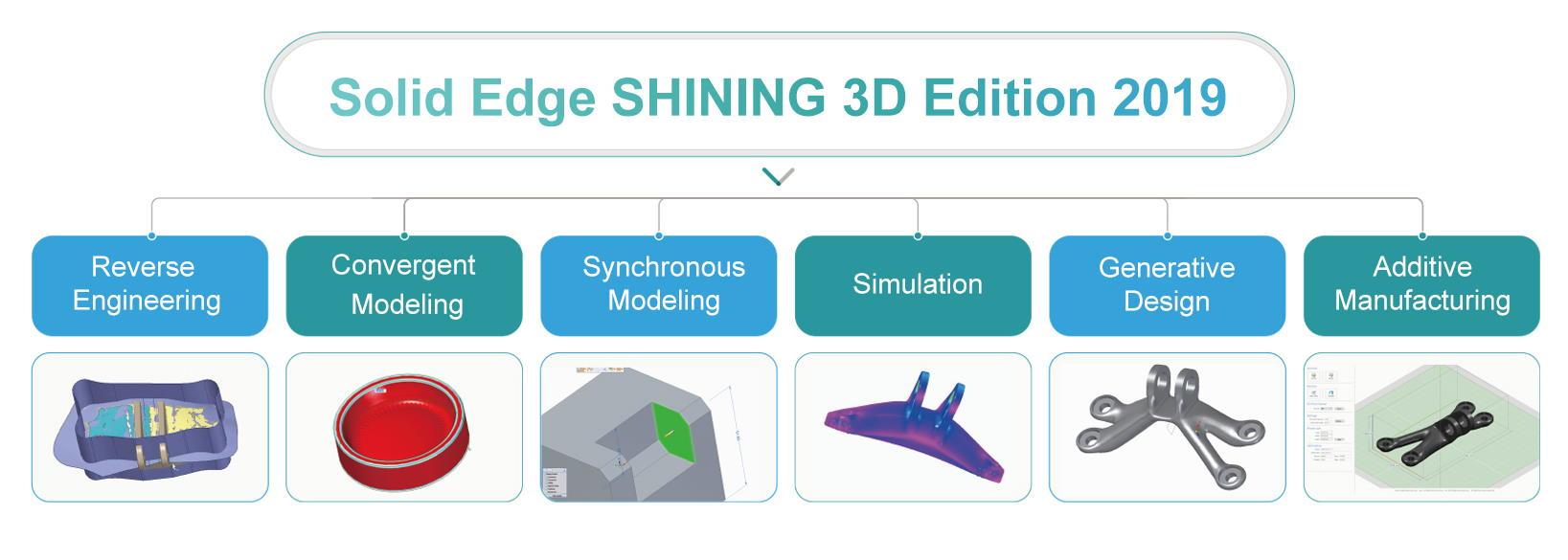 Solid Edge Shining3D
