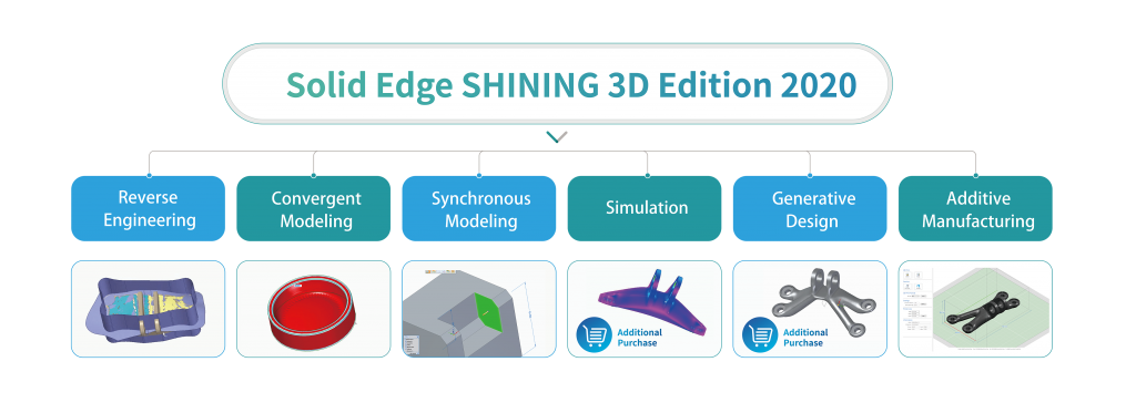 Solid Edge Shining3D 2020