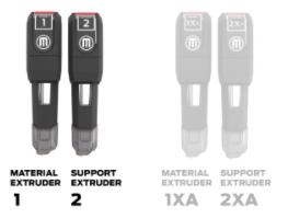 PLA Extruder compatibility