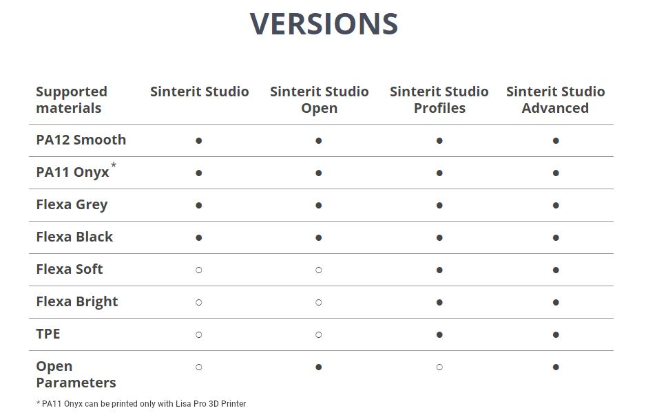Sinterit Software